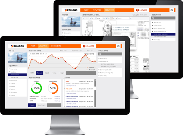 Rolloos Data Analytics advanced dashboards